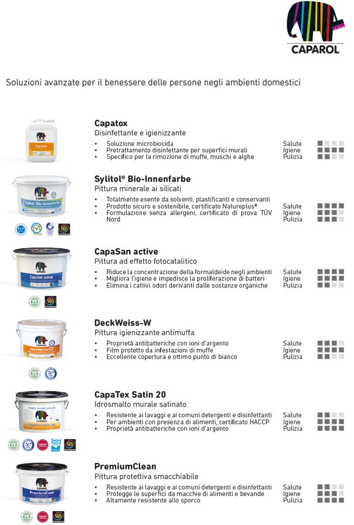 Selezione di prodotti Caparol per rispondere alle esigenze di salute igiene e pulizia